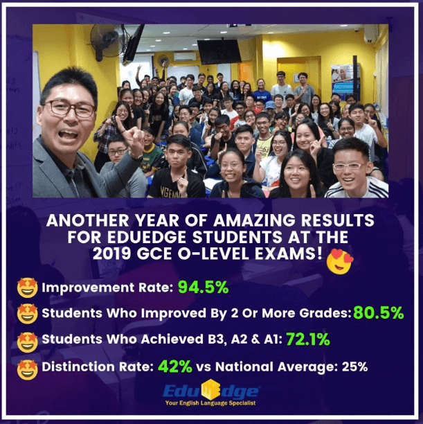 We're Proud To Announce Our 2019 Results!